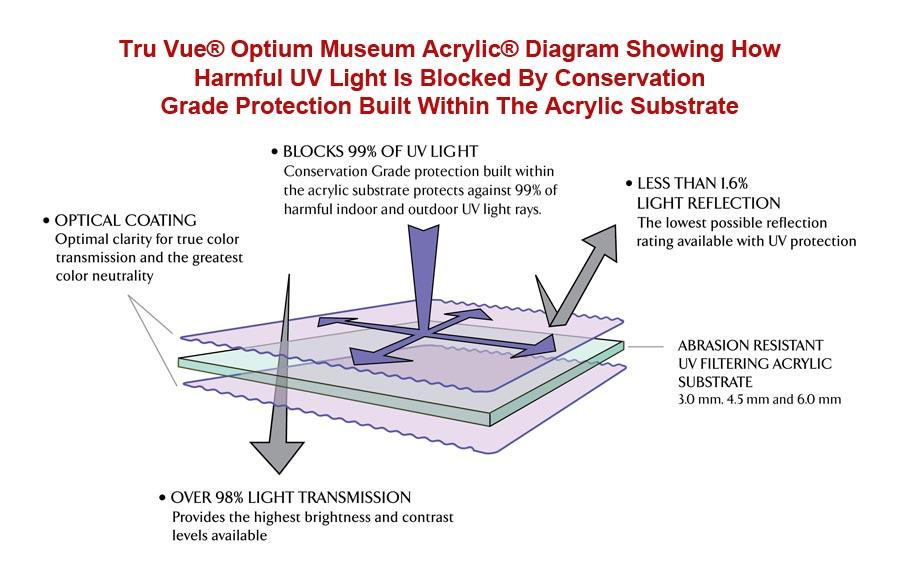 Guide To Quality Custom Military Framing - Framed Guidons